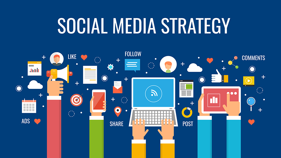 Steps to develop a Social Media Marketing strategy for your brand